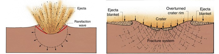ejecta diagram