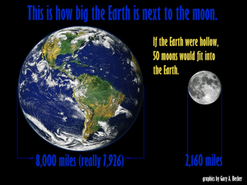 moon size
